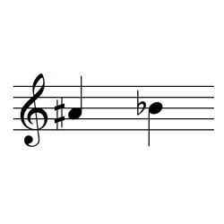 ラ♯・シ♭ / A♯4・B♭4