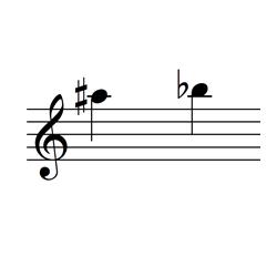 ラ♯・シ♭ / A♯5・B♭5