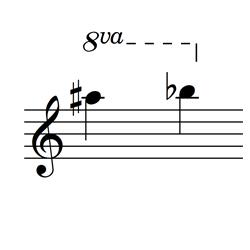ラ♯・シ♭ / A♯6・B♭6