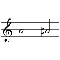 ラ~ラ♯(ラ~シ♭) / A4~A#4(A4~B♭4)