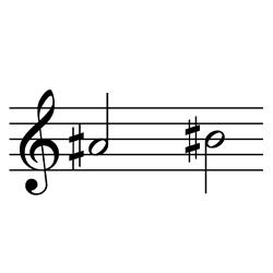 ラ♯~シ♯(シ♭~ド) / A#4~B#4(B♭4~C5)