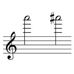 ラ~ラ♯(ラ~シ♭) / A6~A#6(A6~B♭6)