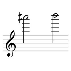 ラ♯~シ(シ♭~ド♭) / A#6~B6(B♭6~C♭7)