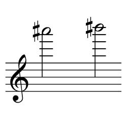 ラ♯~シ♯(シ♭~ド) / A#6~B#6(B♭6~C7)