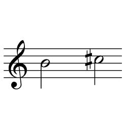 シ~ド♯(ド♭~レ♭) / B4~C#5(C♭5~D♭5)