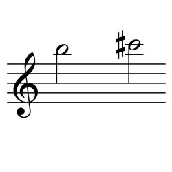 シ~ド♯(ド♭~レ♭) / B5~C#6(C♭6~D♭6)