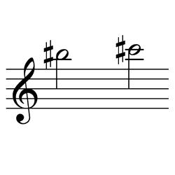 シ#~ド#(ド~レ♭) / B#5~C#6(C6~D♭6)