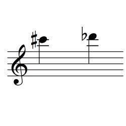 ド♯・レ♭ / C♯6・D♭6