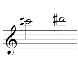 ド#~レ#(レ♭~ミ♭) / C#6~D#6(D♭6~E♭6)