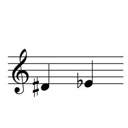 レ♯・ミ♭ / D♯4・E♭4