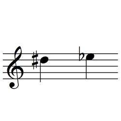 レ♯・ミ♭ / D♯5・E♭6