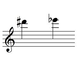 レ♯・ミ♭ / D♯6・E♭6