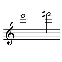 ミ~ファ♯(ファ♭~ソ♭) / E6~F#6(F♭6~G♭6)