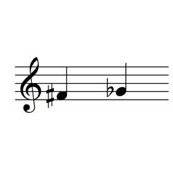 ファ♯・ソ♭ / F♯4・G♭4