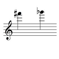 ファ♯・ソ♭ / F♯6・G♭6
