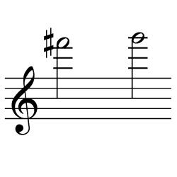 ファ♯~ソ / F#6~G6