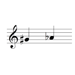 ソ♯・A♭ / G♯4・A♭4