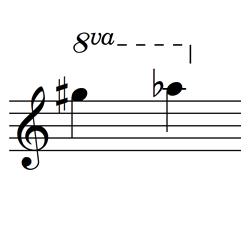 ソ♯・ラ♭ / G♯6・A♭6