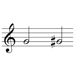 ソ~ソ♯(ソ~ラ♭) / G4~G#4(G4~A♭4)