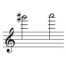 ソ♯~ラ / G#6~A6