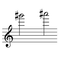 ソ♯~ラ♯(ラ♭~シ♭) / G#6~A#6(A♭6~B♭6)